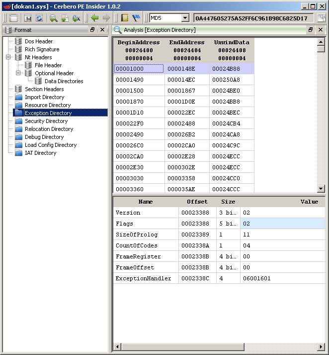 Dokany/Google Drive File Stream Kernel Stack-based Buffer Overflow Vulnerability
