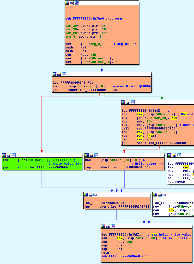 GreyHatHacker NET | Malware, Vulnerabilities, Exploits and